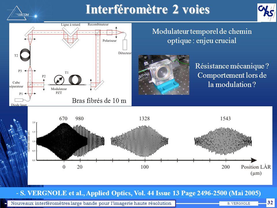 Clôture de phase Image  théorème de Zernike et Van-Cittert. Visibilité complexe = TF [ distribution en intensité de l'objet ]